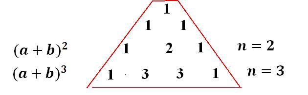 Як вивчити формули скороченого множення назавжди?