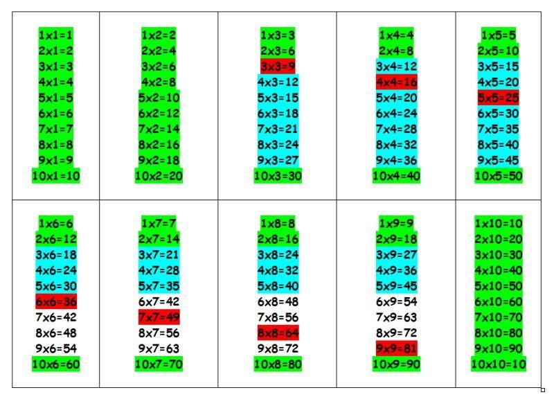 tablicya_mnozhennya4.jpg (89.77 Kb)